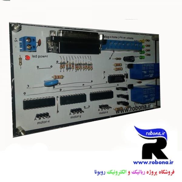 کنترولر سی ان سی(controller cnc)