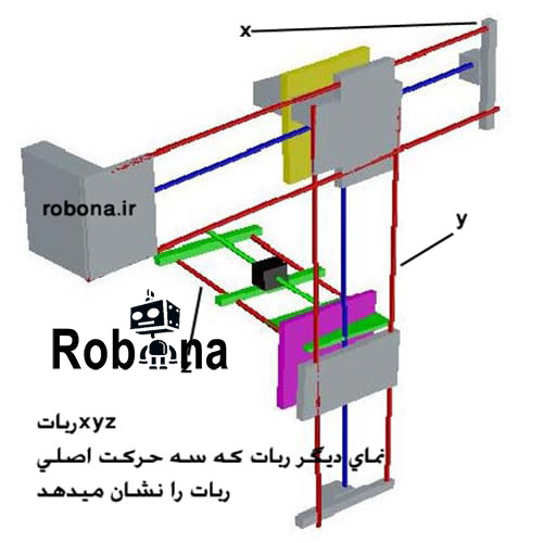 پروژه ربات سه بعدی cnc