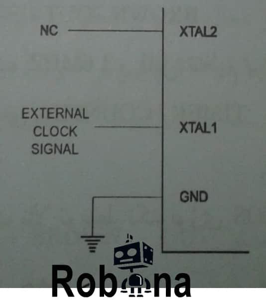 ویژگی میکرو کنترلرهای TINY AVR